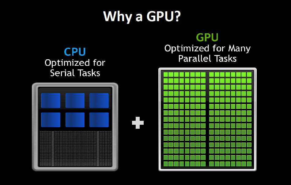 gpu and cpu comparison